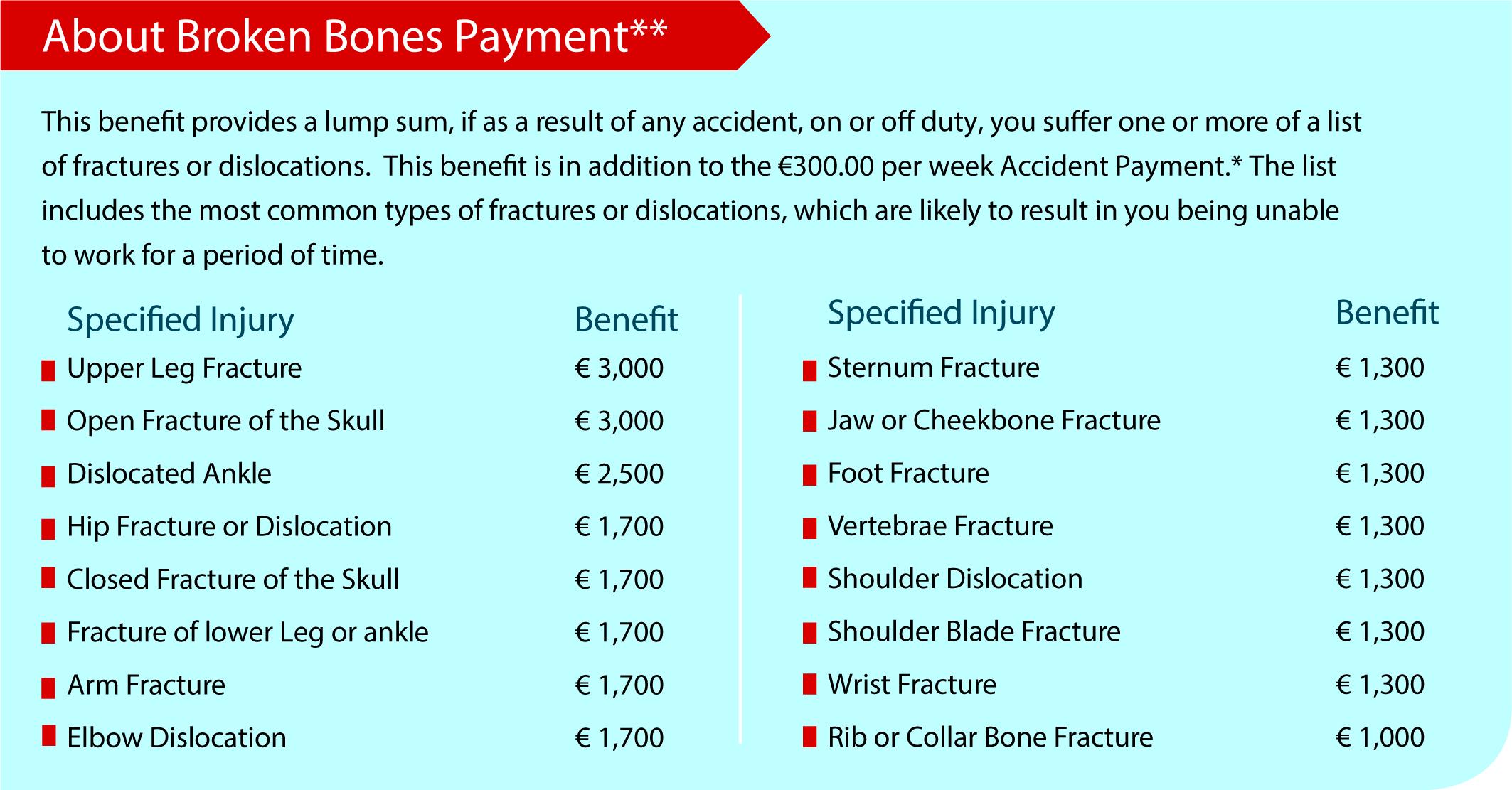 New Ireland Assurance Company graphic 4